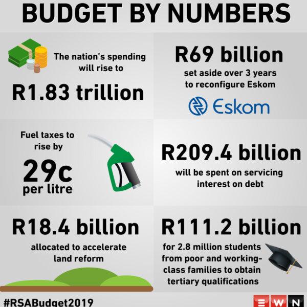 Budget Reax