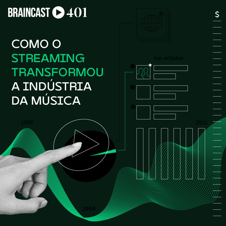 Como o streaming transformou a indústria da música