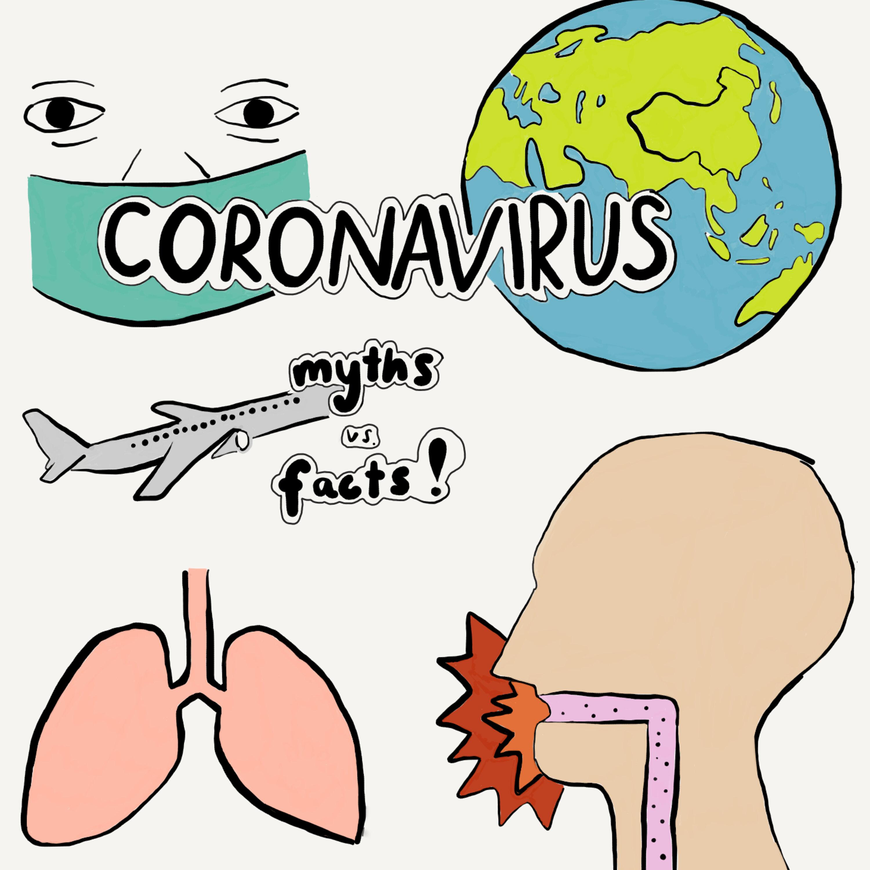 CORONAVIRUS. Image